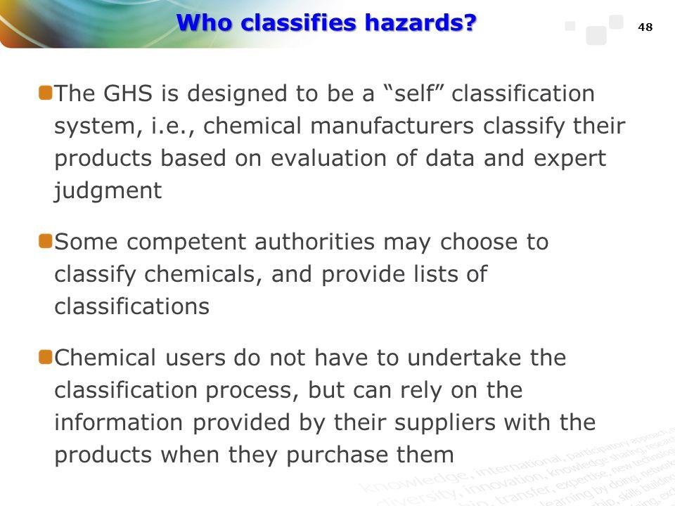 Who classifies hazards