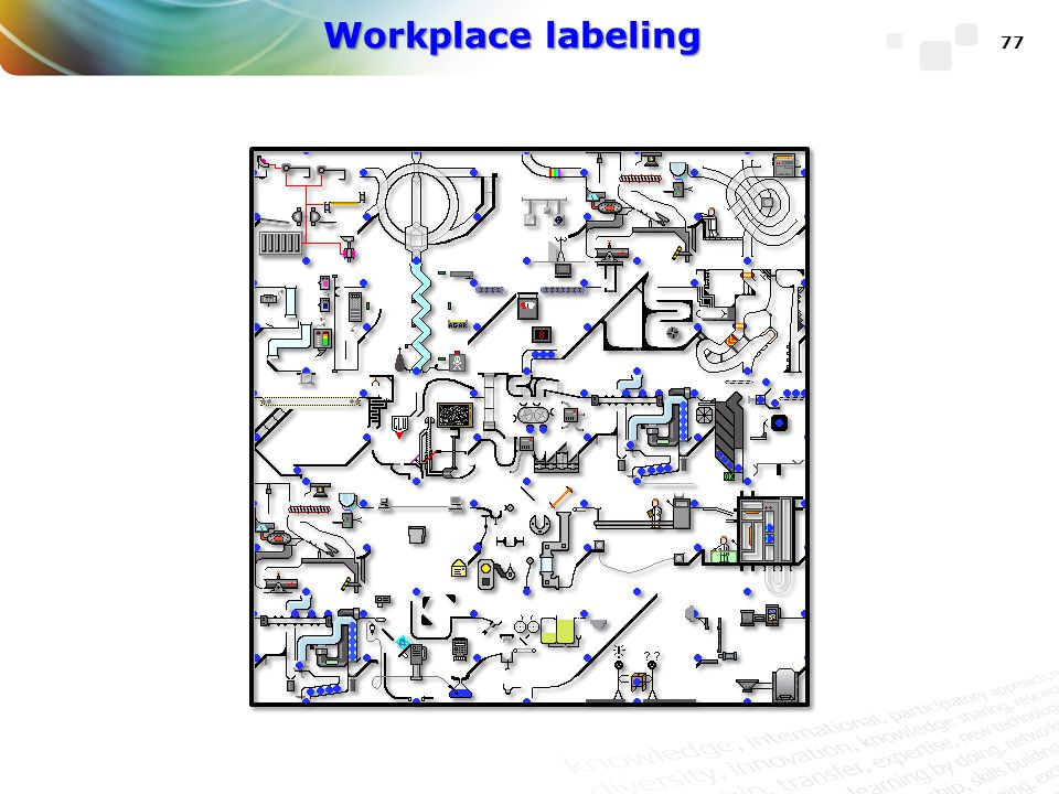 Workplace labeling