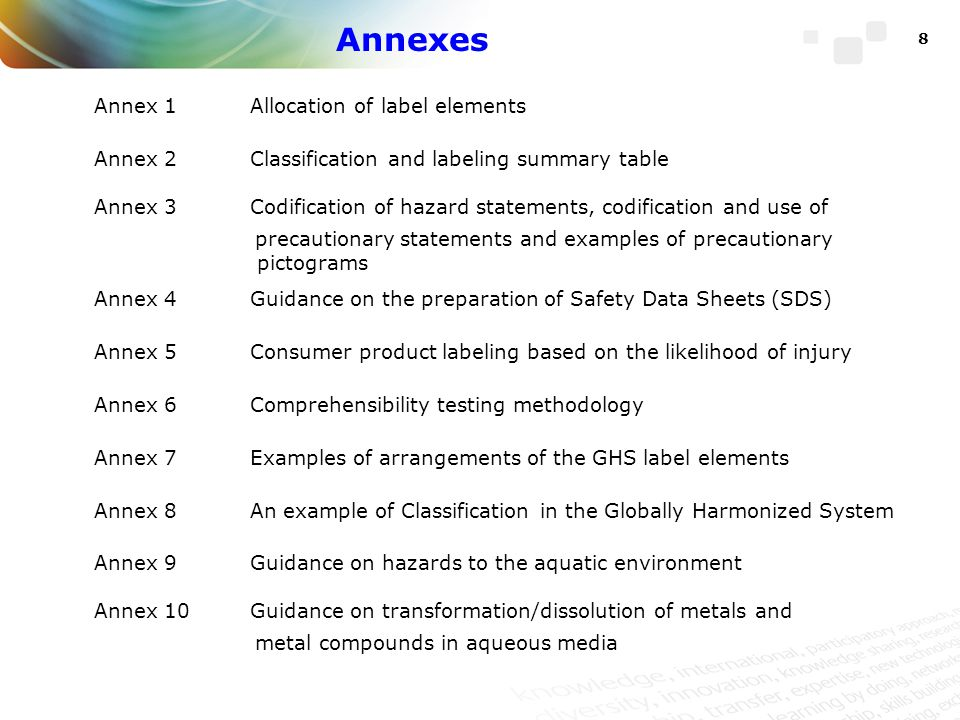 Annexes Annex 1 Allocation of label elements