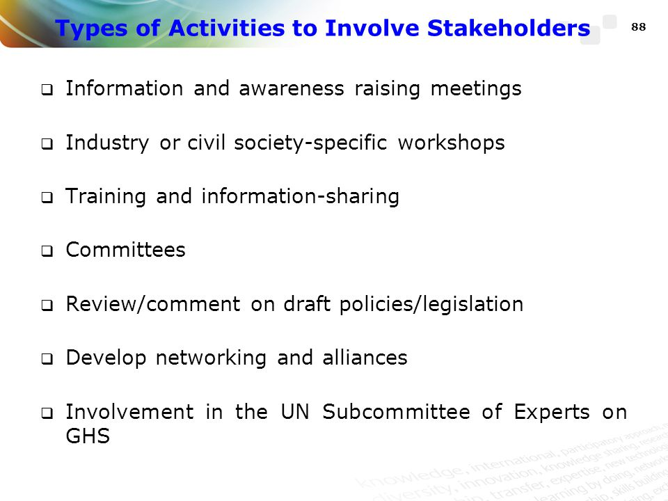 Types of Activities to Involve Stakeholders