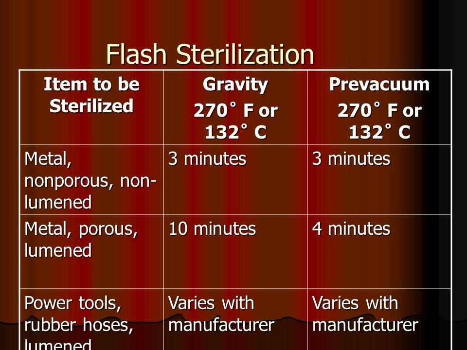 Flash Sterilization Item to be Sterilized Gravity 270˚ F or 132˚ C