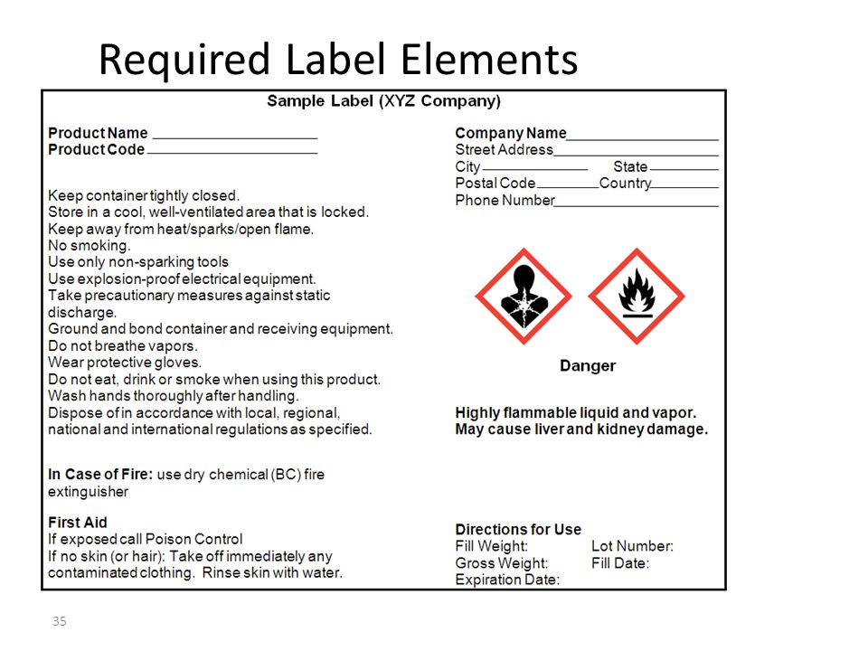 Required Label Elements