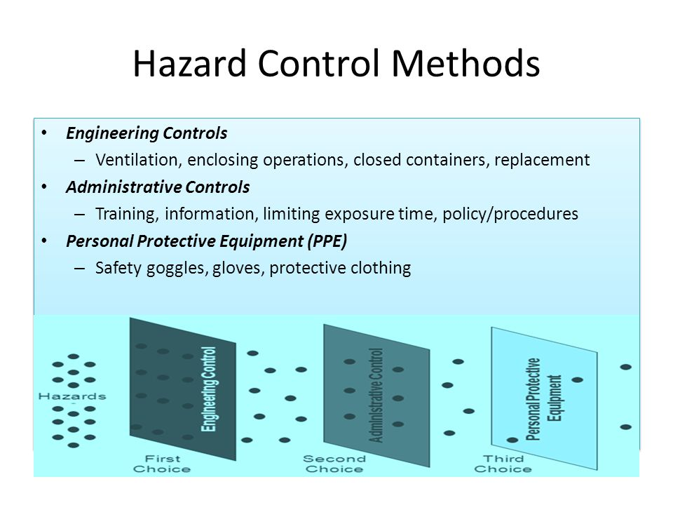 Hazard Control Methods