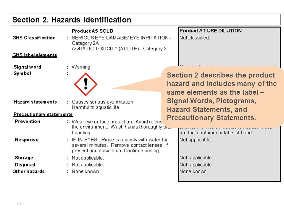 Section 2 describes the product hazard and includes many of the same elements as the label – Signal Words, Pictograms, Hazard Statements, and Precautionary Statements.