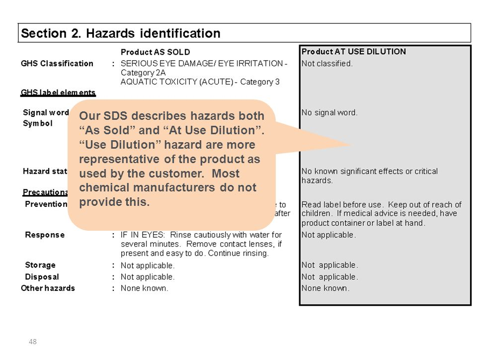Our SDS describes hazards both As Sold and At Use Dilution