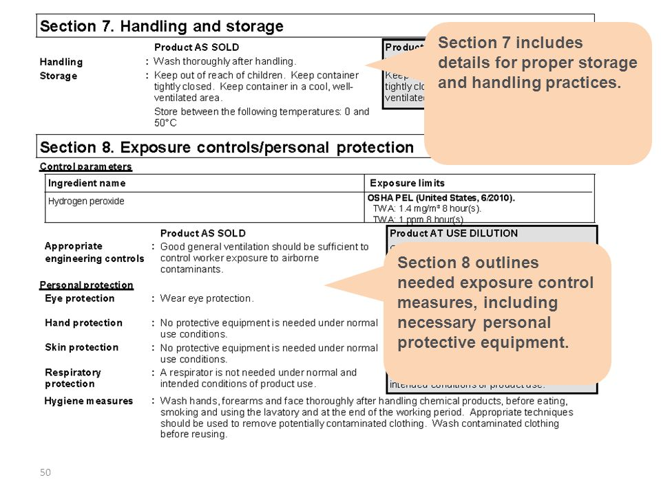 Section 7 includes details for proper storage and handling practices.