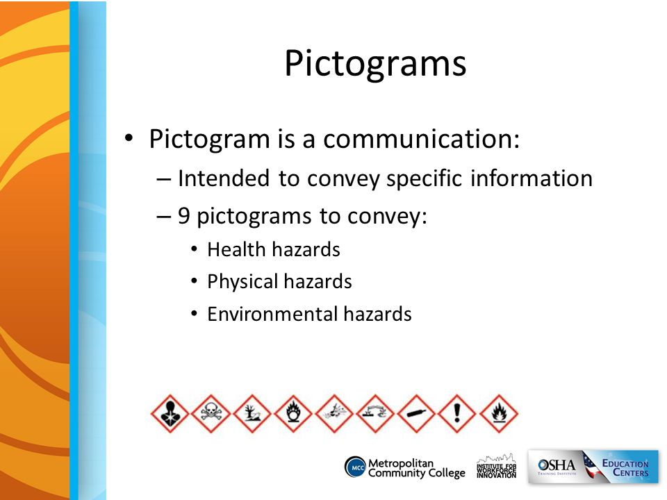 Pictograms Pictogram is a communication: