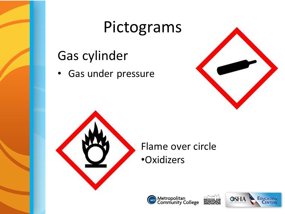 Pictograms Gas cylinder Gas under pressure Flame over circle Oxidizers