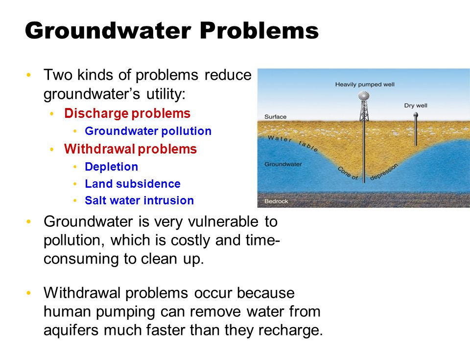 Groundwater Problems Two kinds of problems reduce groundwater's utility: Discharge problems. Groundwater pollution.