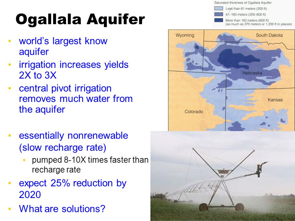Ogallala Aquifer world's largest know aquifer