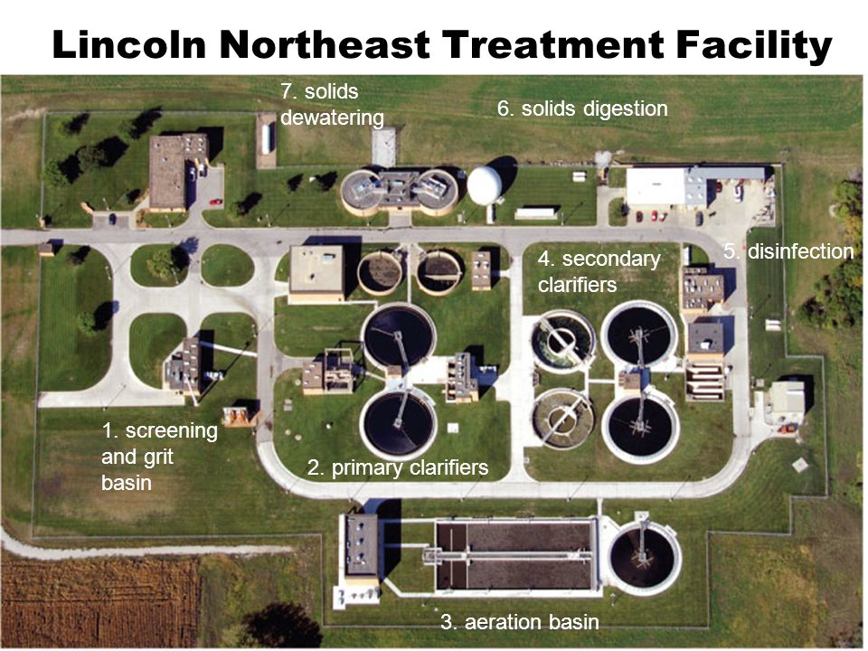 Lincoln Northeast Treatment Facility