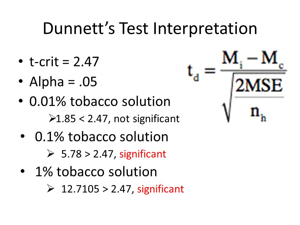 Dunnett's Test Interpretation