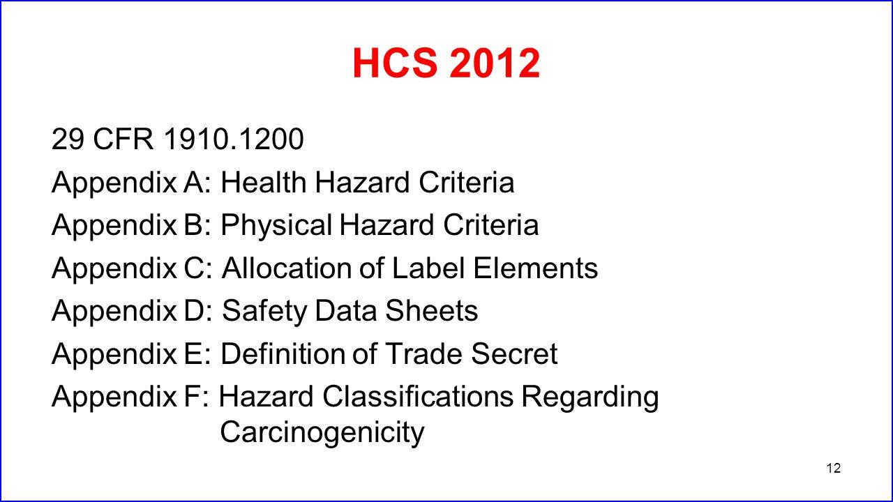 HCS 2012