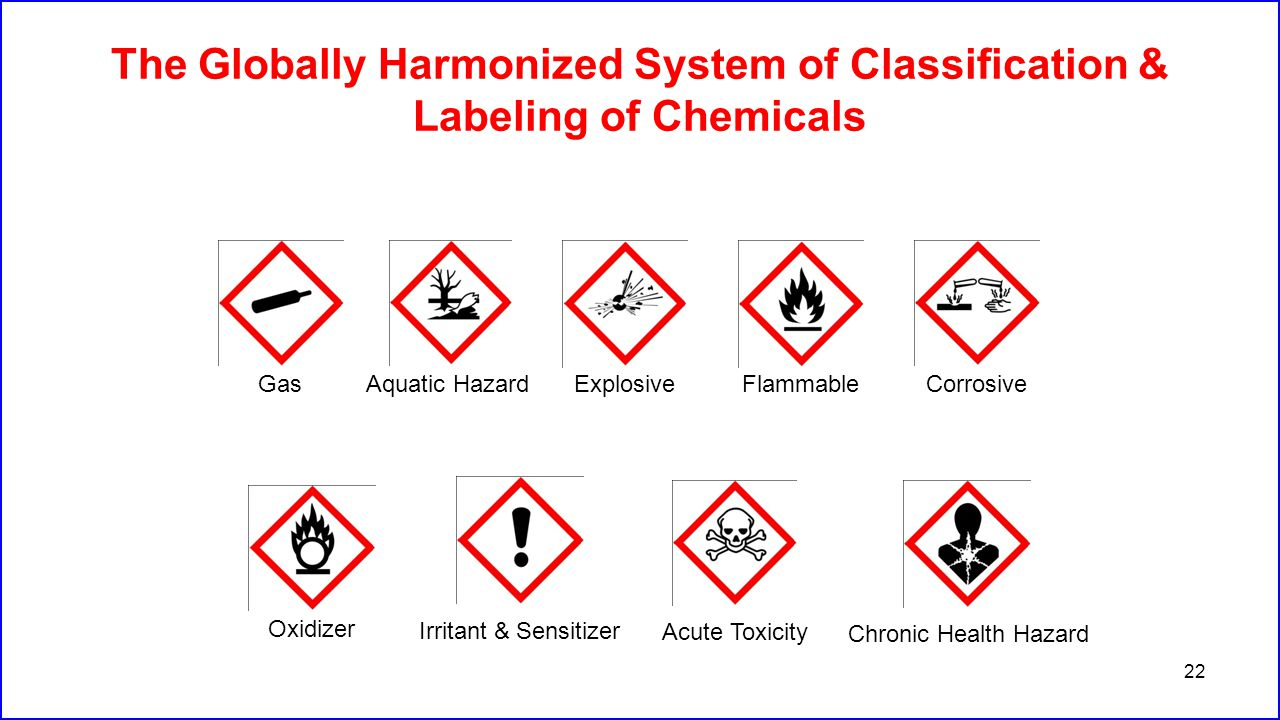 The Globally Harmonized System of Classification & Labeling of Chemicals
