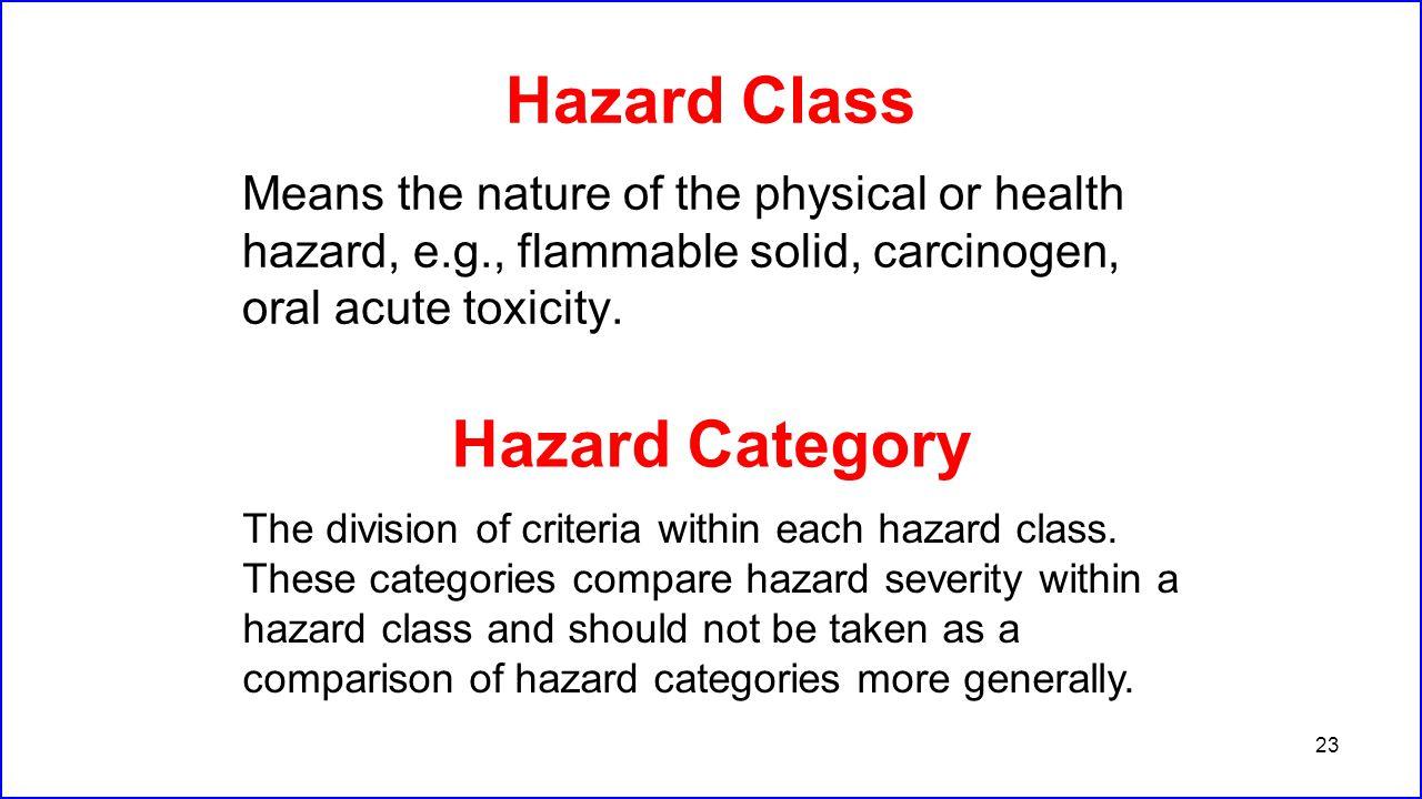 Hazard Class Hazard Category