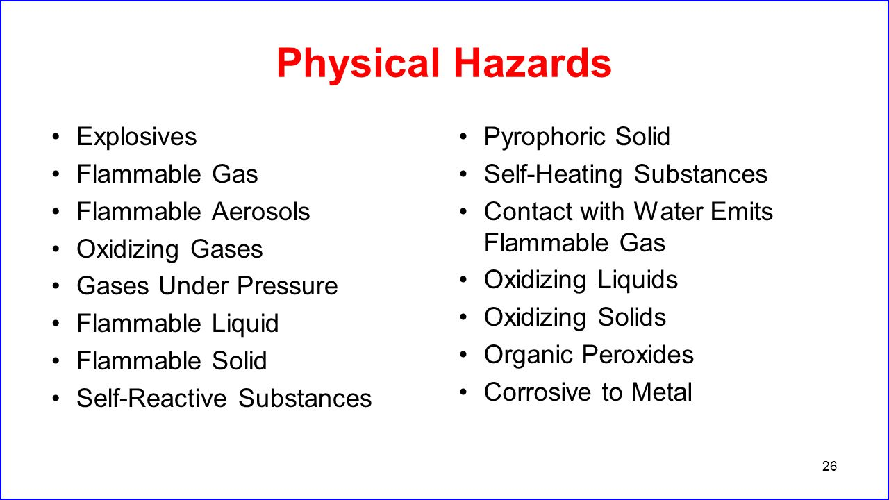 Physical Hazards Explosives Flammable Gas Flammable Aerosols