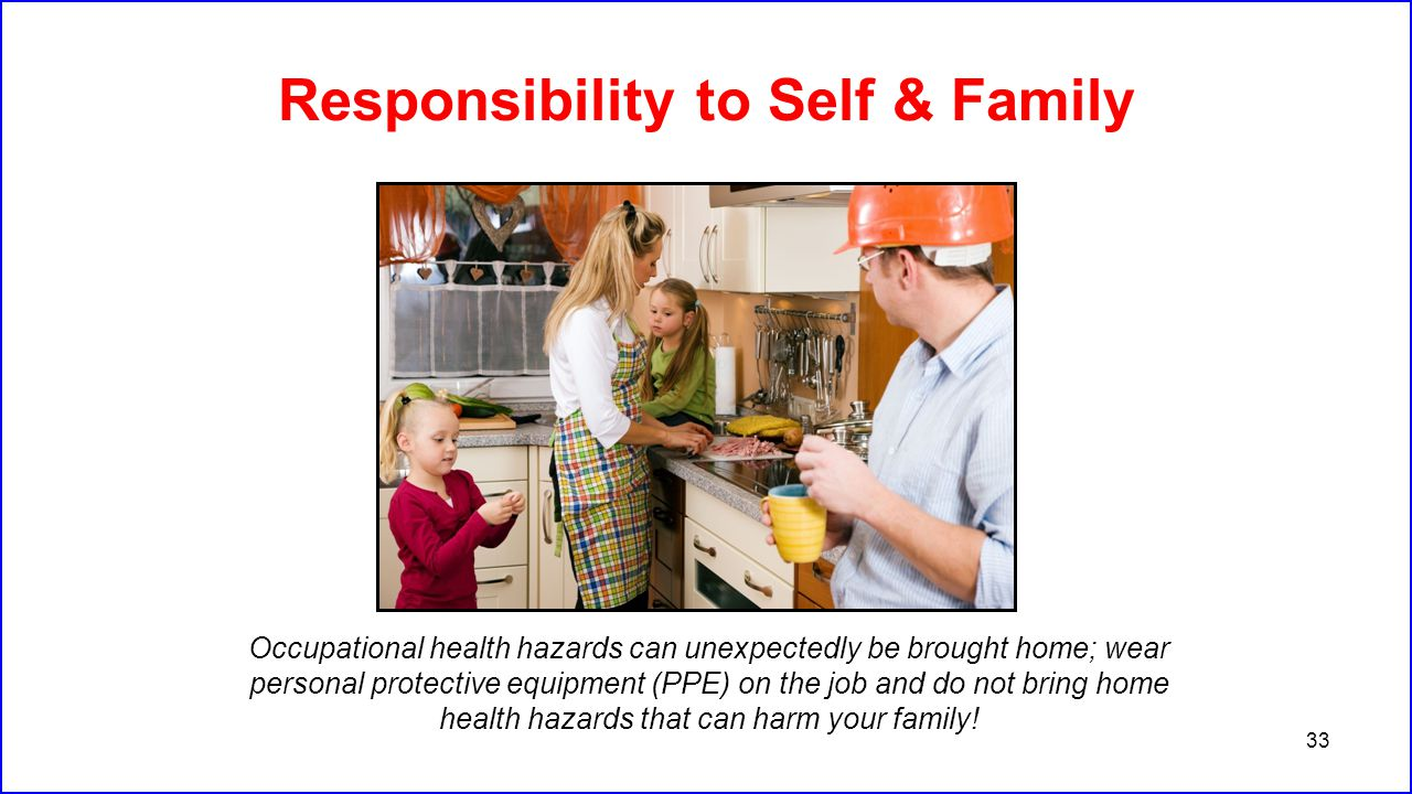 Responsibility to Self & Family