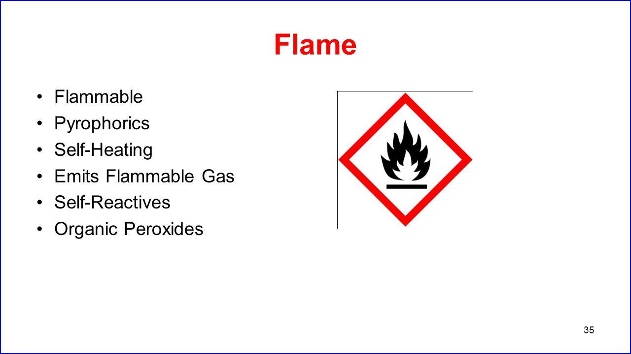 Flame Flammable Pyrophorics Self-Heating Emits Flammable Gas