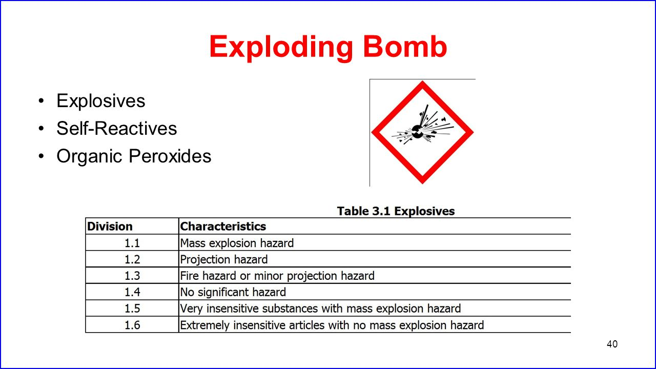 Health hazards hazcom ghs ppt video online download 40 exploding bomb explosives self reactives organic peroxides buycottarizona Image collections