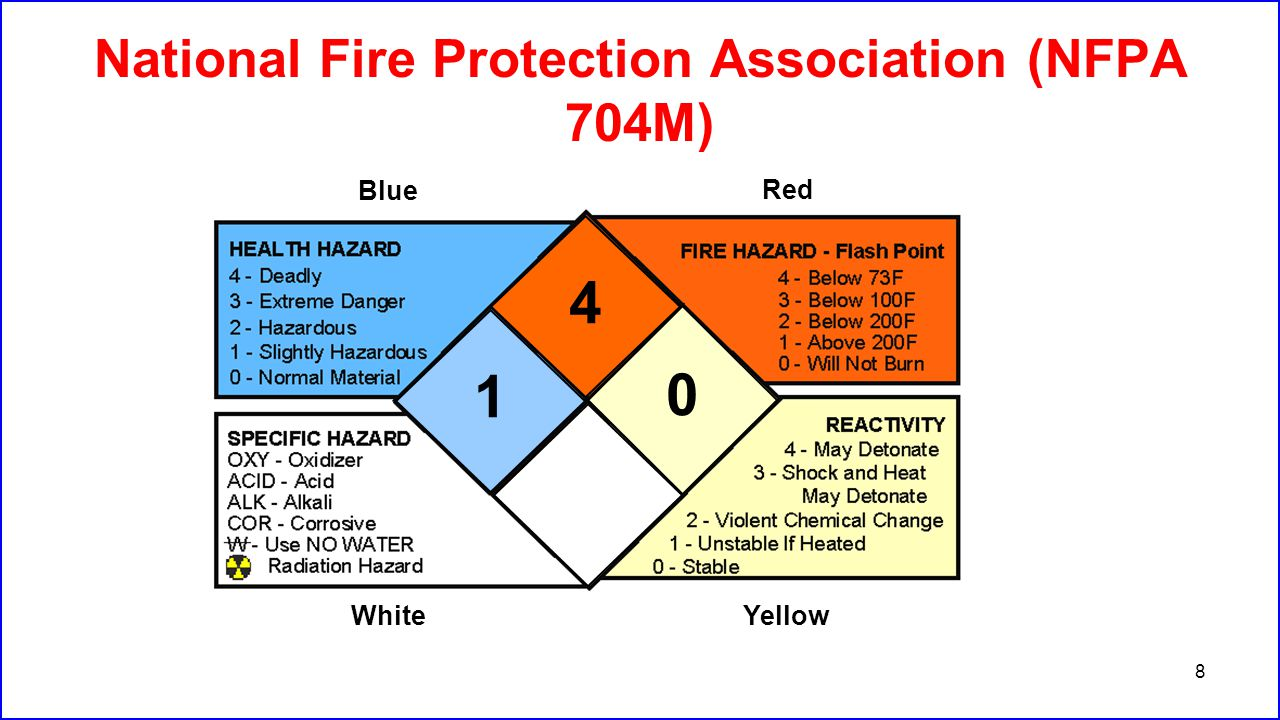 National Fire Protection Association (NFPA 704M)