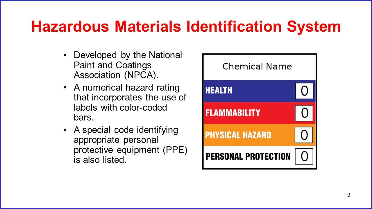Hazardous Materials Identification System