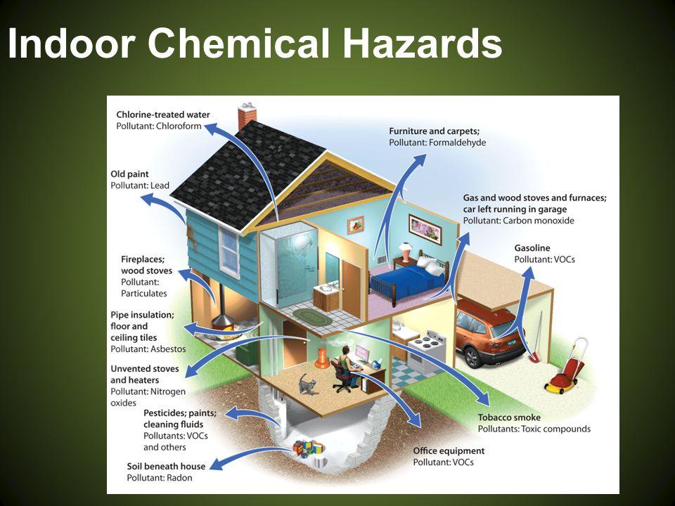Indoor Chemical Hazards