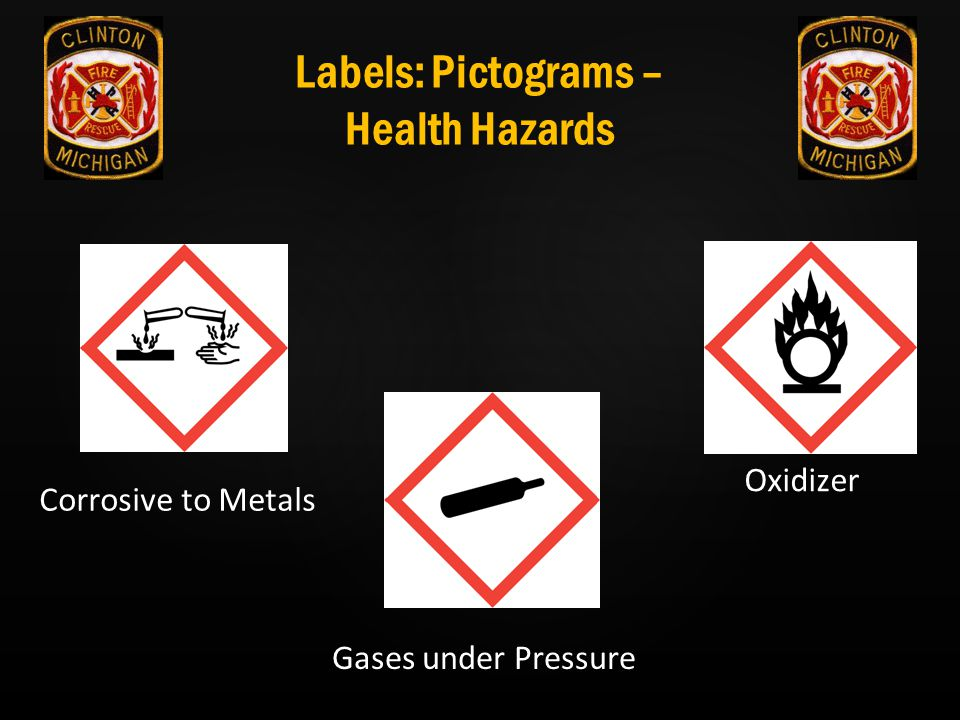 Labels: Pictograms – Health Hazards
