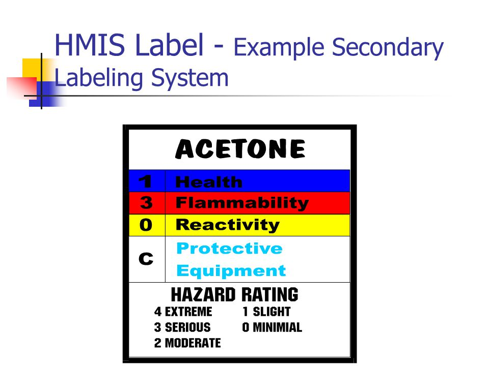 HMIS Label - Example Secondary Labeling System