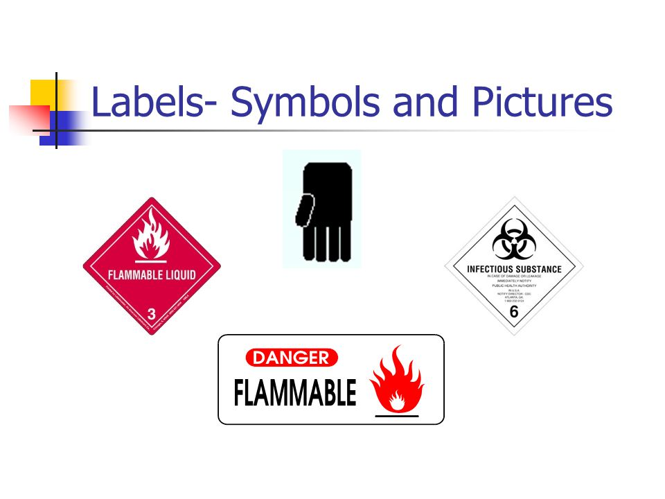 Labels- Symbols and Pictures