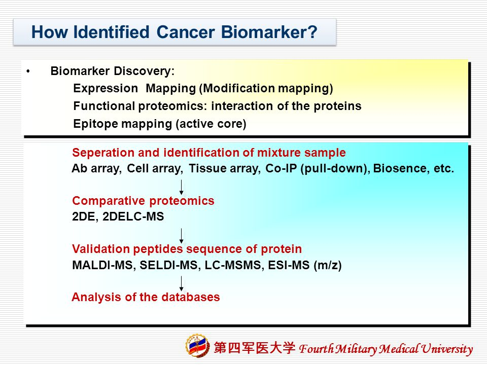 How Identified Cancer Biomarker