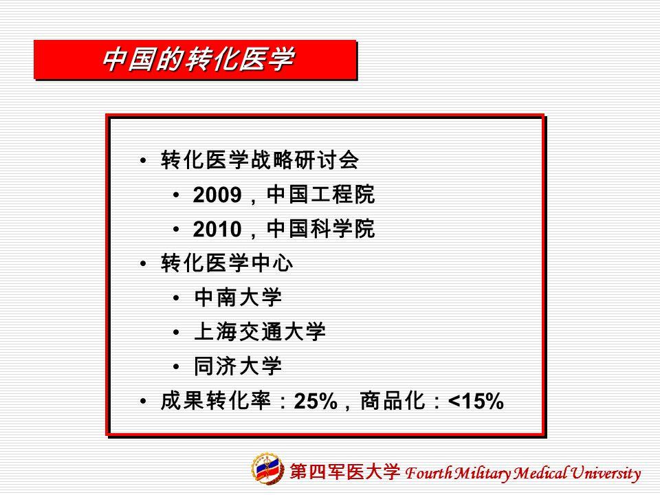 中国的转化医学 转化医学战略研讨会 2009,中国工程院 2010,中国科学院 转化医学中心 中南大学 上海交通大学 同济大学