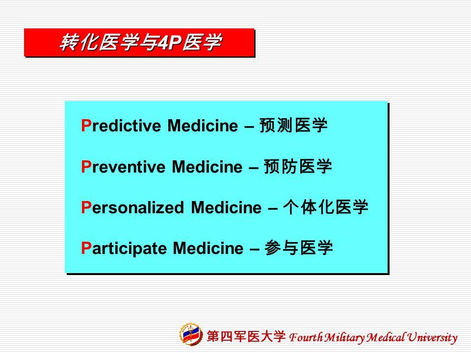 转化医学与4P医学 Predictive Medicine – 预测医学 Preventive Medicine – 预防医学