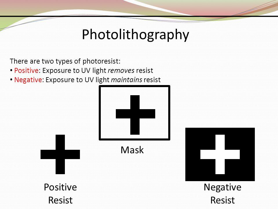 Photolithography Mask Positive Resist Negative Resist