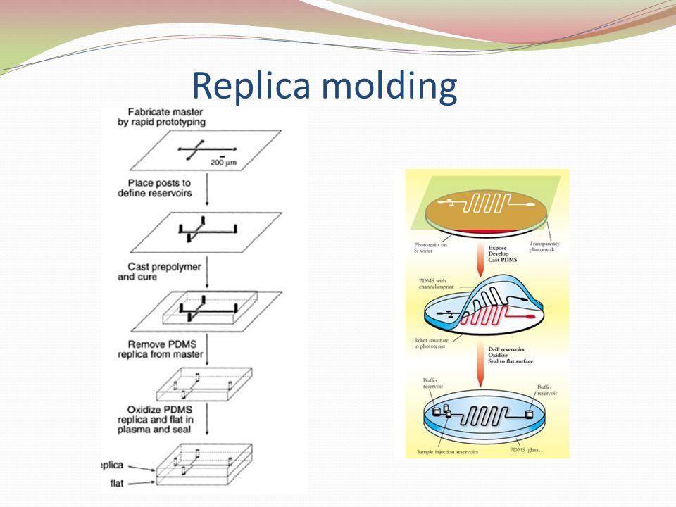 Replica molding