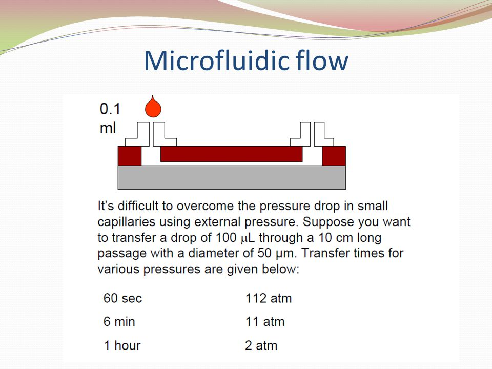 Microfluidic flow