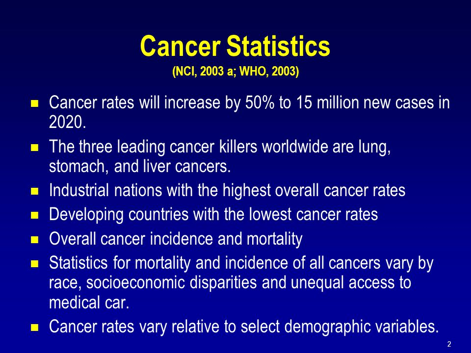 Cancer Statistics (NCI, 2003 a; WHO, 2003)