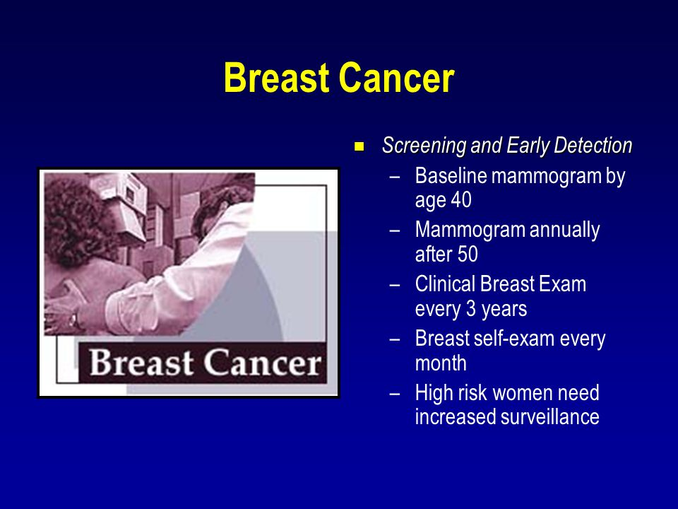 Breast Cancer Screening and Early Detection