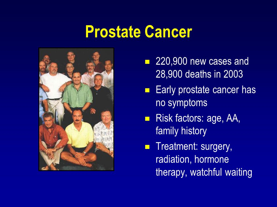 Prostate Cancer 220,900 new cases and 28,900 deaths in 2003