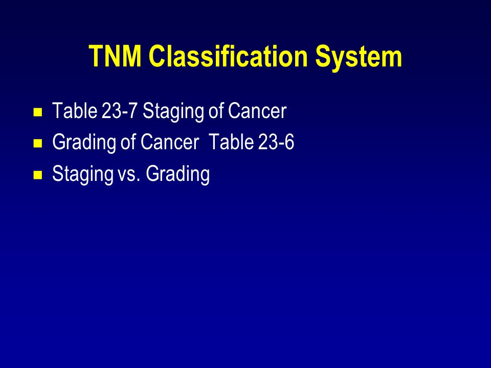 TNM Classification System