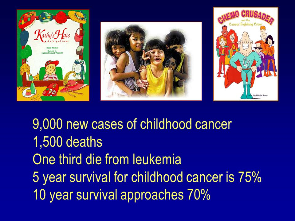 9,000 new cases of childhood cancer