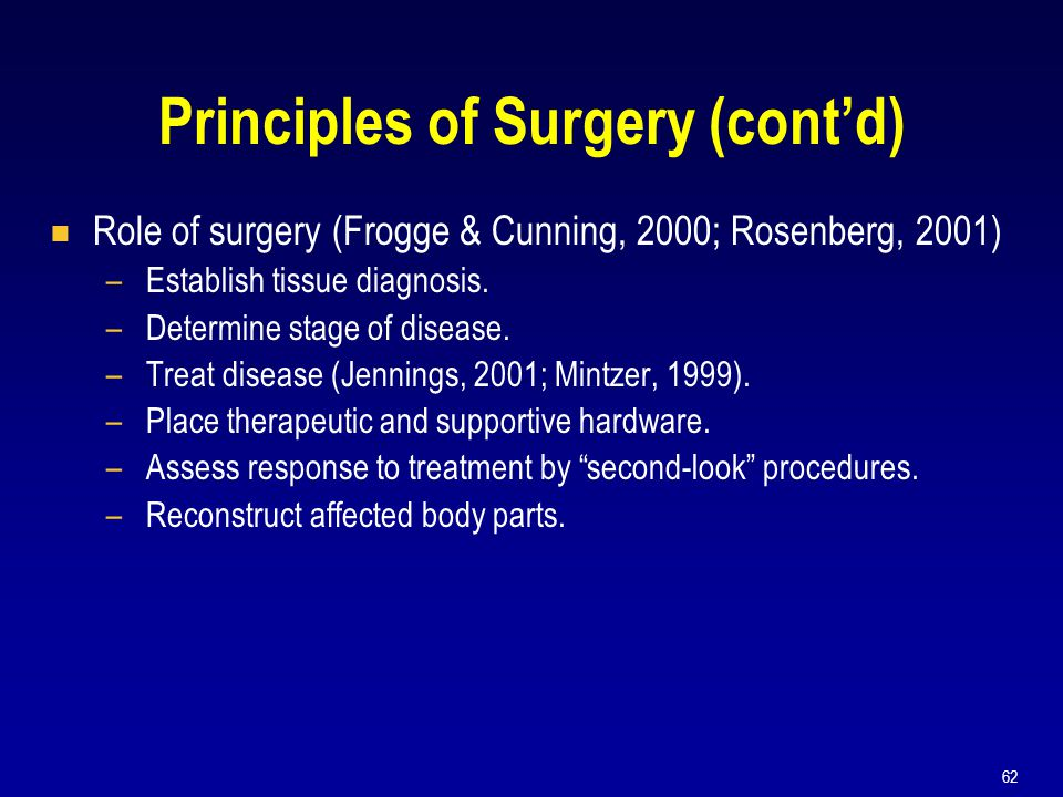 Principles of Surgery (cont'd)