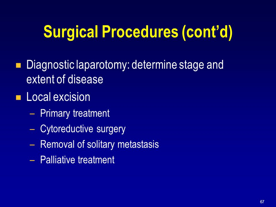 Surgical Procedures (cont'd)
