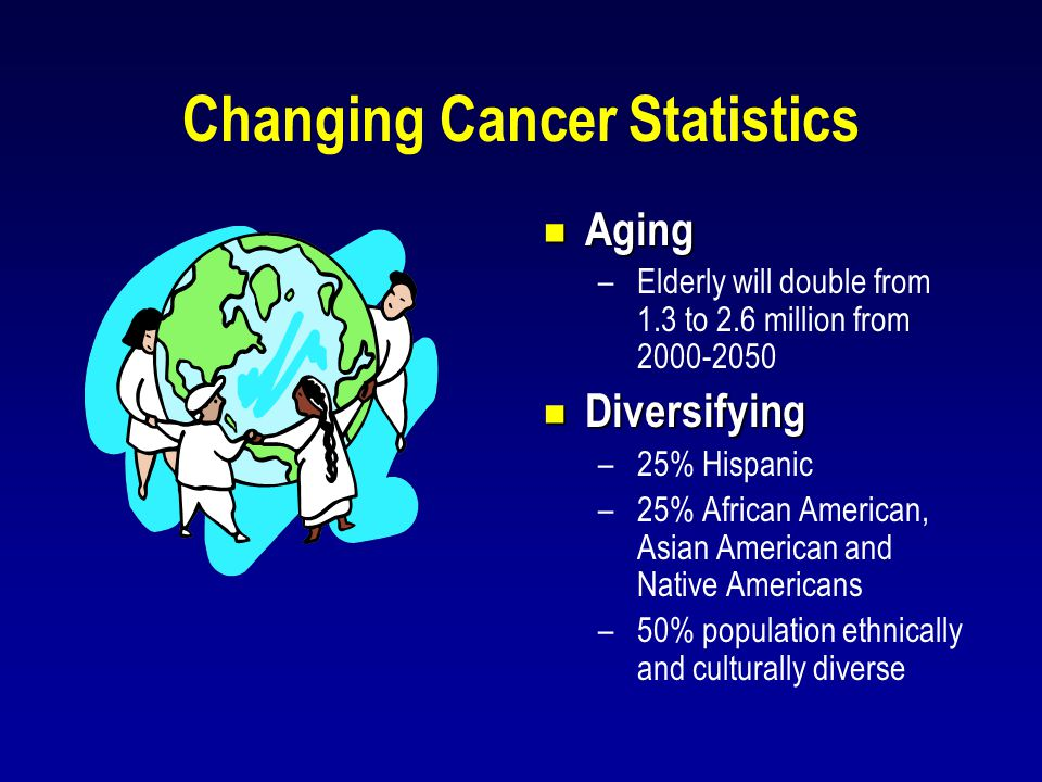 Changing Cancer Statistics