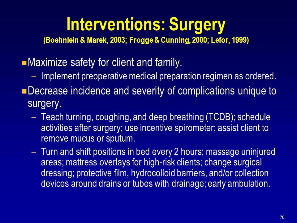 Interventions: Surgery (Boehnlein & Marek, 2003; Frogge & Cunning, 2000; Lefor, 1999)