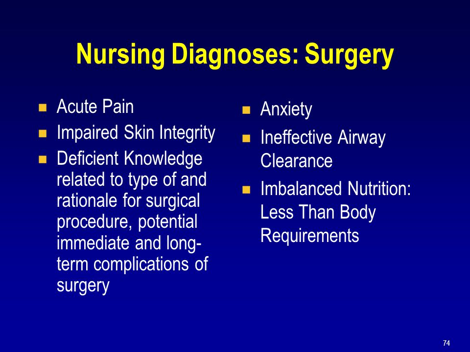 Nursing Diagnoses: Surgery
