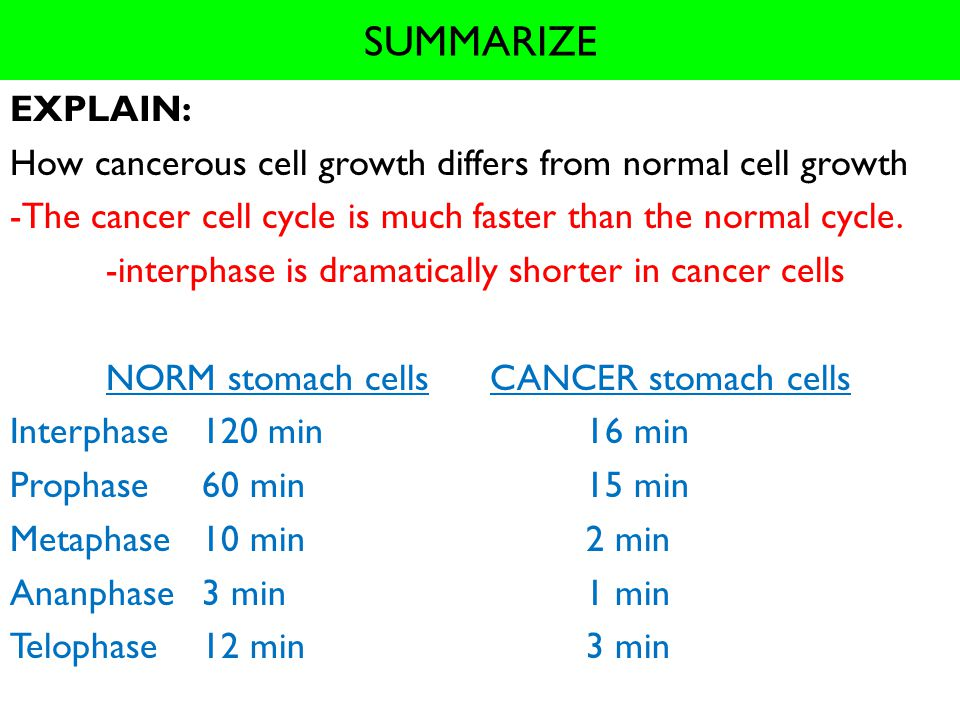 SUMMARIZE EXPLAIN: How cancerous cell growth differs from normal cell growth. -The cancer cell cycle is much faster than the normal cycle.