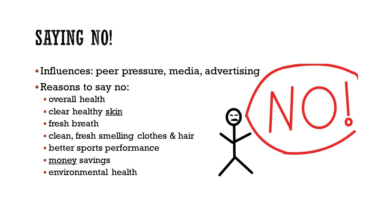 Saying no! Influences: peer pressure, media, advertising