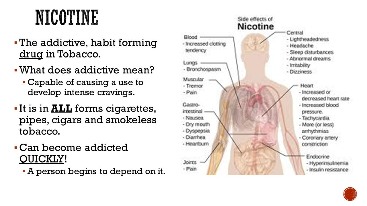 Nicotine The addictive, habit forming drug in Tobacco.