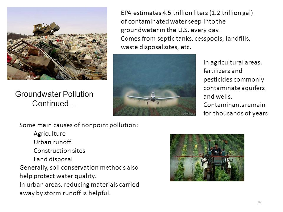 Groundwater Pollution Continued…
