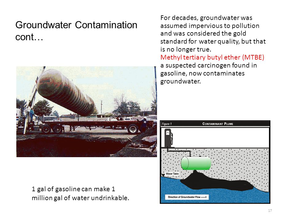 Groundwater Contamination cont…